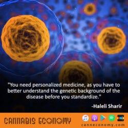 Ep. 428: Haleli Sharir, Cannabis Pharmeceuticals